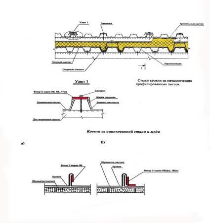 Цементно полимерная смесь для гидроизоляции